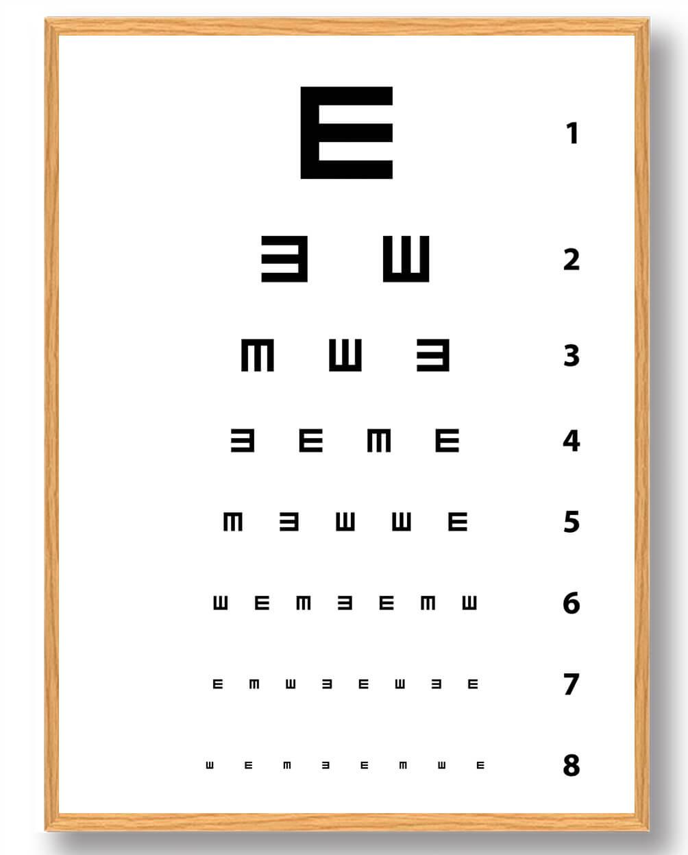 Synstavle E - plakat