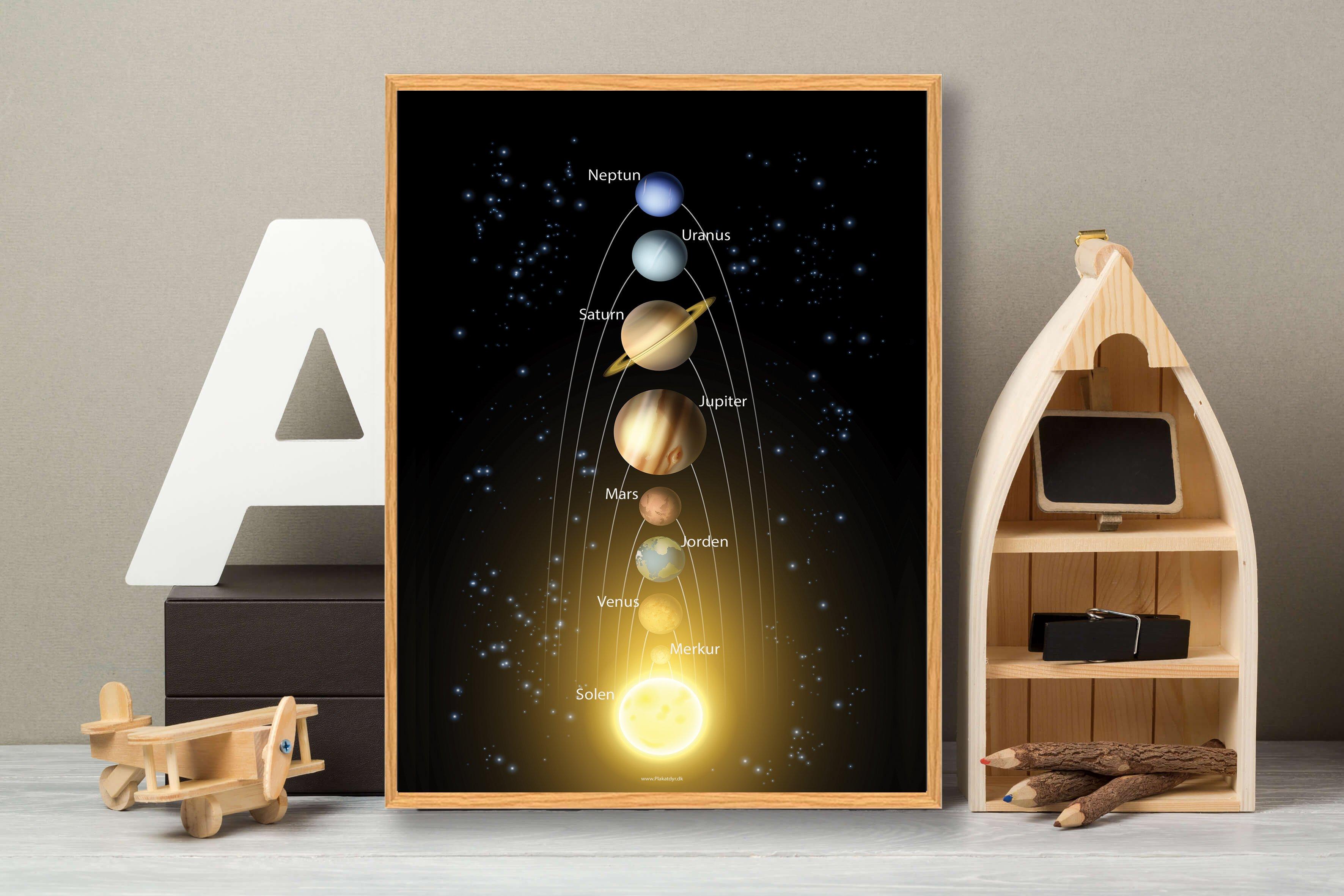 solsystem-plakat-gave-2