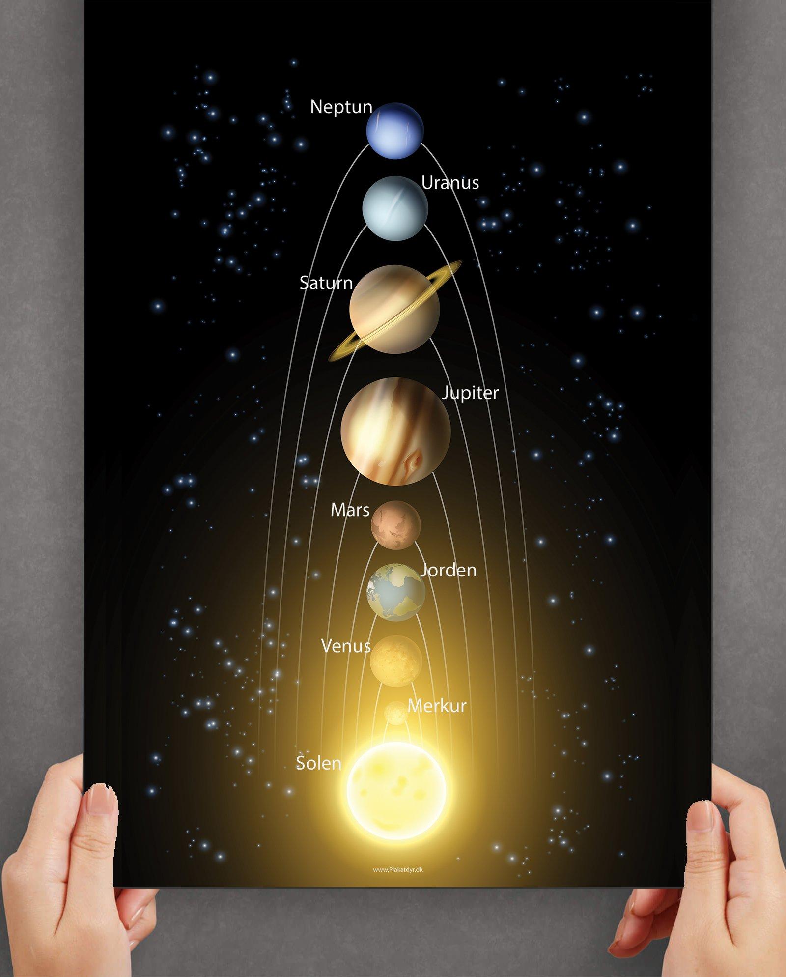 solsystem-plakat-gave-3